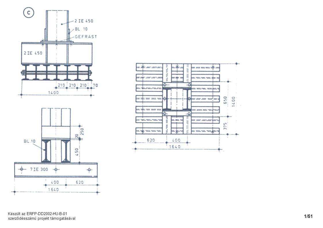 Készült az ERFP-DD2002-HU-B-01 szerződésszámú projekt támogatásával 1/51