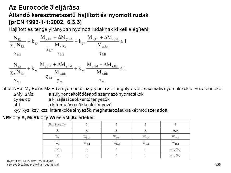 Az Eurocode 3 eljárása Állandó keresztmetszetű hajlított és nyomott rudak [prEN 1993-1-1:2002, 6.3.3] Hajlított és tengelyirányban nyomott rudaknak ki