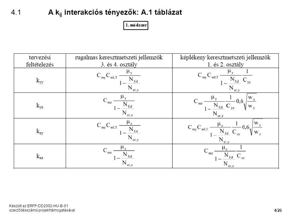 A k ij interakciós tényezők: A.1 táblázat4.1 Készült az ERFP-DD2002-HU-B-01 szerződésszámú projekt támogatásával 4/26