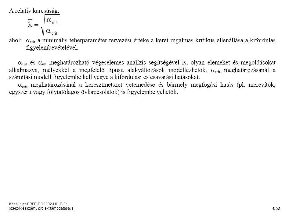 Készült az ERFP-DD2002-HU-B-01 szerződésszámú projekt támogatásával 4/52