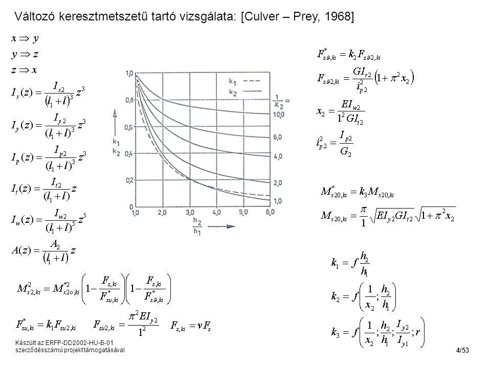 Változó keresztmetszetű tartó vizsgálata: [Culver – Prey, 1968] Készült az ERFP-DD2002-HU-B-01 szerződésszámú projekt támogatásával 4/53