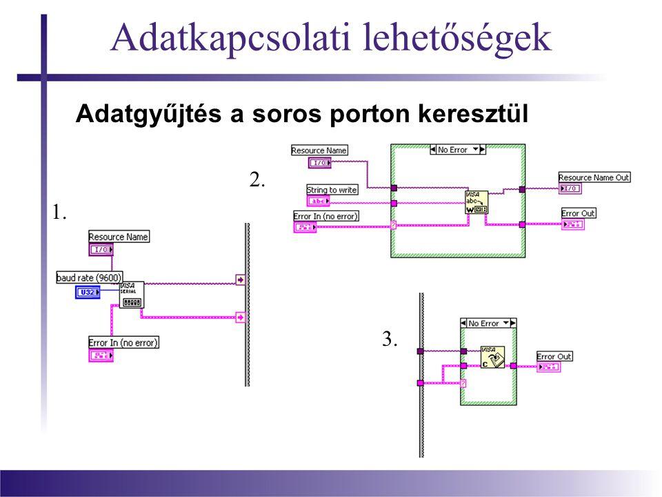 Adatkapcsolati lehetőségek Adatgyűjtés a soros porton keresztül 2. 1. 3.