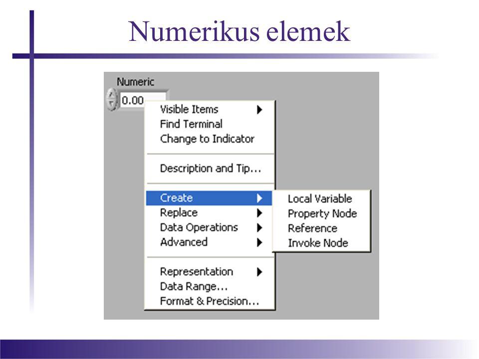 Numerikus elemek