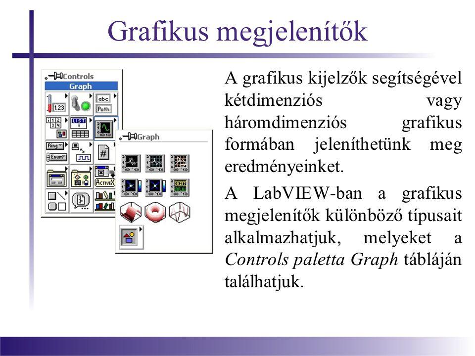 Grafikus megjelenítők A grafikus kijelzők segítségével kétdimenziós vagy háromdimenziós grafikus formában jeleníthetünk meg eredményeinket.