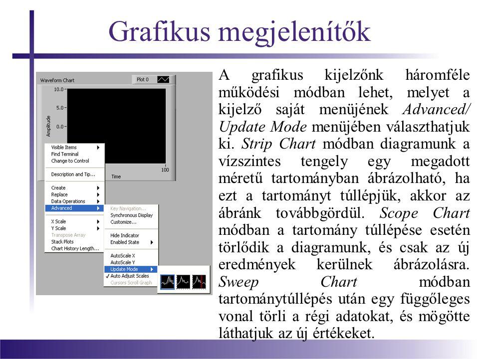 Grafikus megjelenítők A grafikus kijelzőnk háromféle működési módban lehet, melyet a kijelző saját menüjének Advanced/ Update Mode menüjében választhatjuk ki.