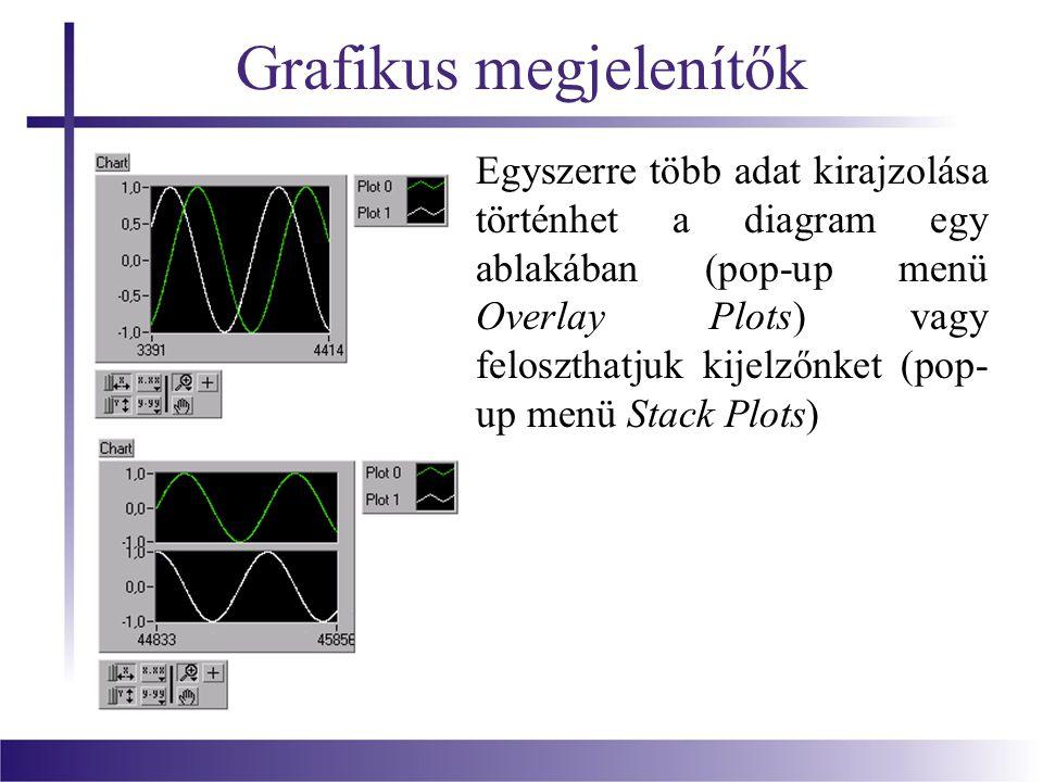 Grafikus megjelenítők Egyszerre több adat kirajzolása történhet a diagram egy ablakában (pop-up menü Overlay Plots) vagy feloszthatjuk kijelzőnket (pop- up menü Stack Plots)