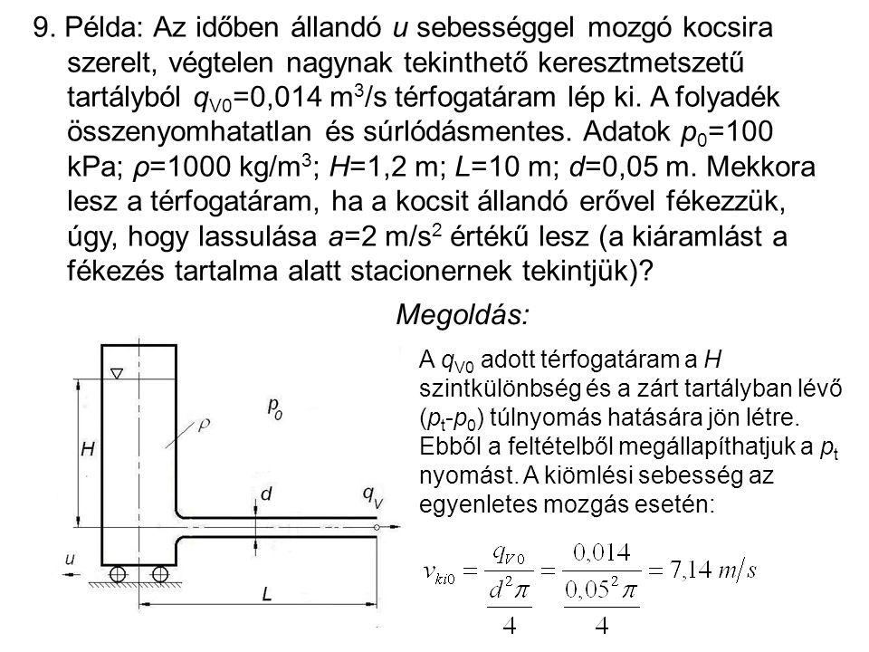 9. Példa: Az időben állandó u sebességgel mozgó kocsira szerelt, végtelen nagynak tekinthető keresztmetszetű tartályból q V0 =0,014 m 3 /s térfogatára