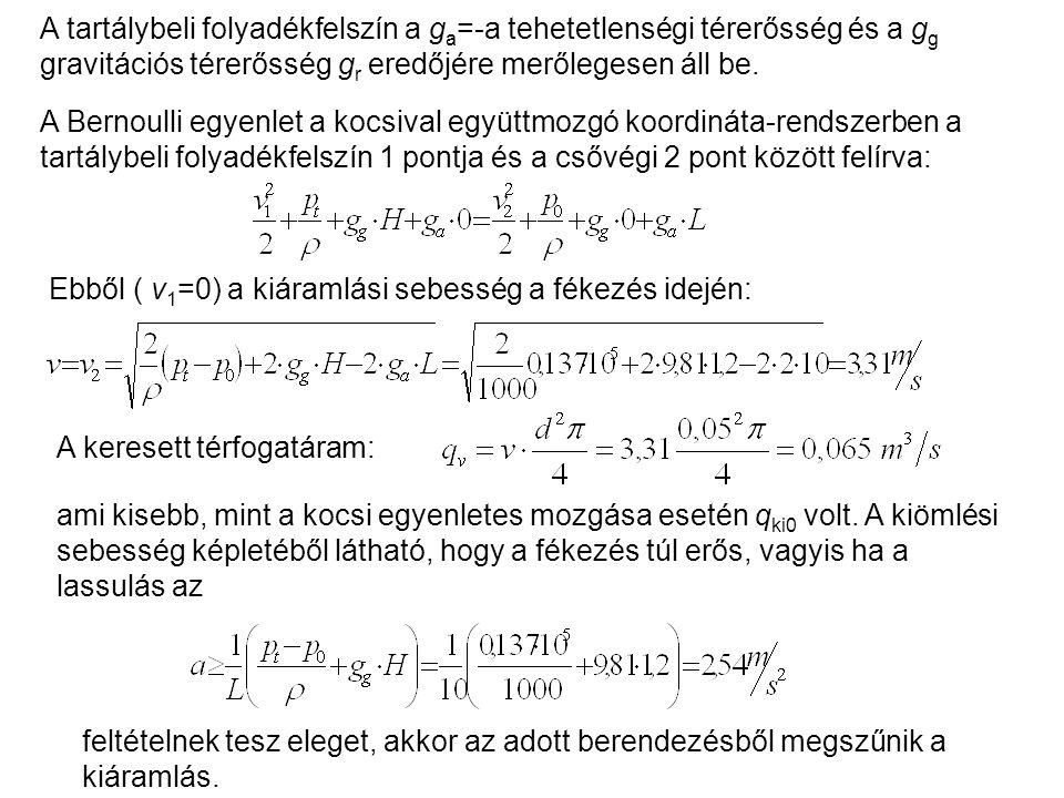 A tartálybeli folyadékfelszín a g a =-a tehetetlenségi térerősség és a g g gravitációs térerősség g r eredőjére merőlegesen áll be. A Bernoulli egyenl