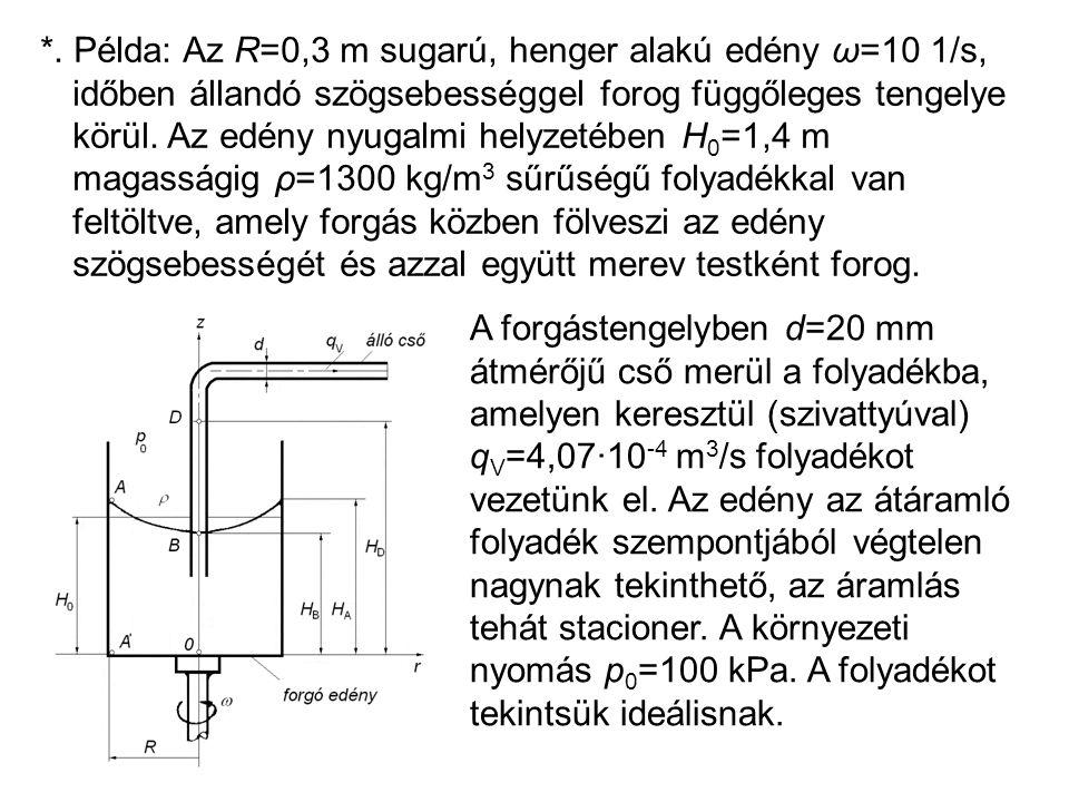 *. Példa: Az R=0,3 m sugarú, henger alakú edény ω=10 1/s, időben állandó szögsebességgel forog függőleges tengelye körül. Az edény nyugalmi helyzetébe