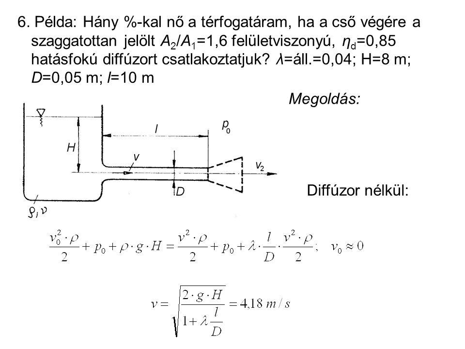 6. Példa: Hány %-kal nő a térfogatáram, ha a cső végére a szaggatottan jelölt A 2 /A 1 =1,6 felületviszonyú, η d =0,85 hatásfokú diffúzort csatlakozta