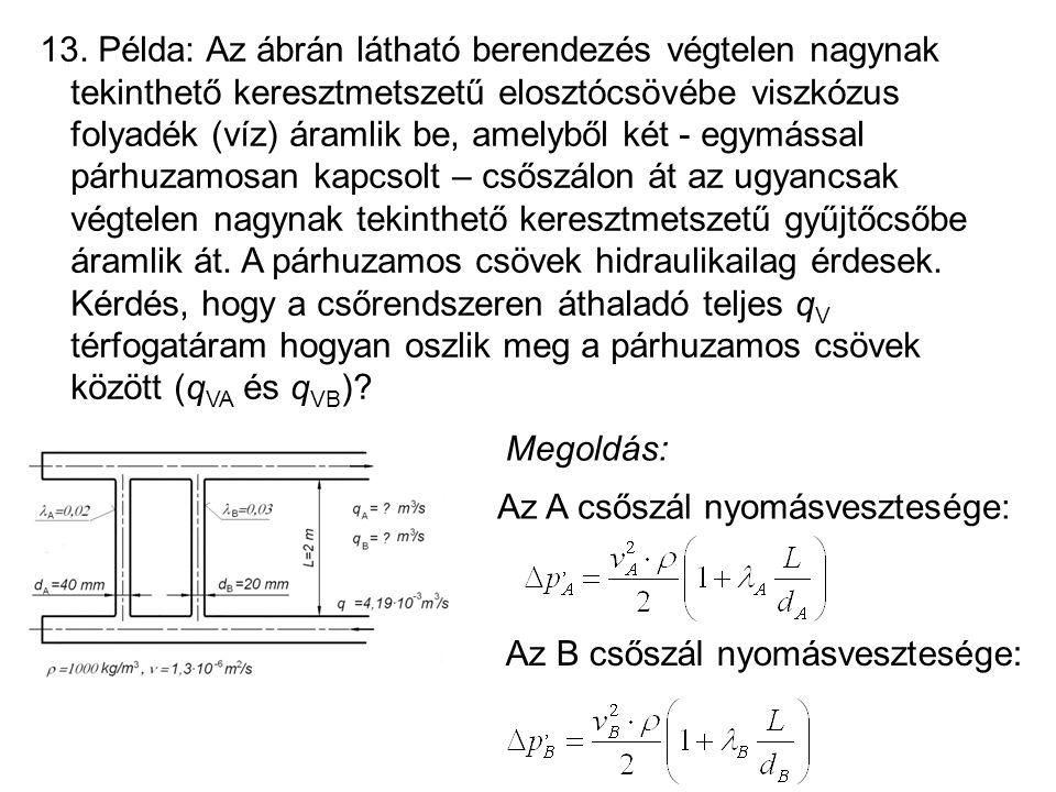 13. Példa: Az ábrán látható berendezés végtelen nagynak tekinthető keresztmetszetű elosztócsövébe viszkózus folyadék (víz) áramlik be, amelyből két -