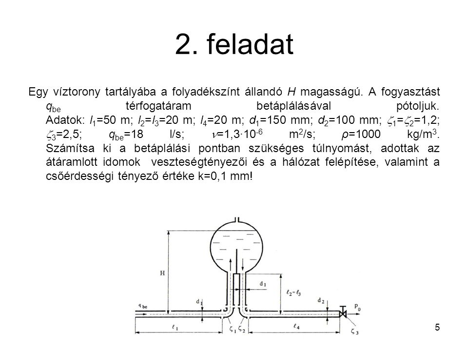 2.feladat Egy víztorony tartályába a folyadékszínt állandó H magasságú.
