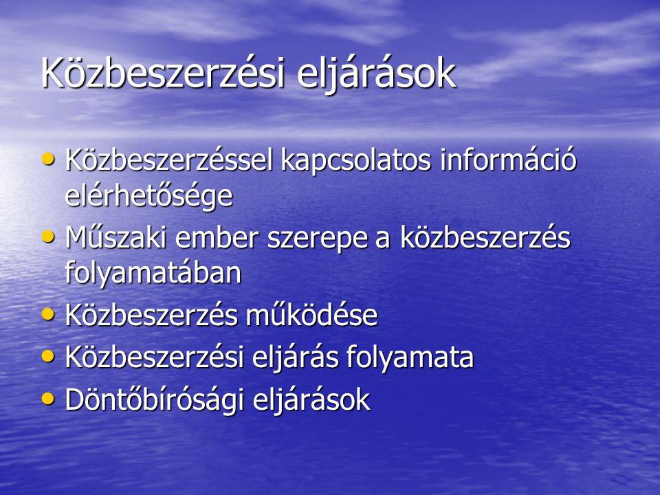 Közbeszerzési eljárások Közbeszerzéssel kapcsolatos információ elérhetősége Közbeszerzéssel kapcsolatos információ elérhetősége Műszaki ember szerepe a közbeszerzés folyamatában Műszaki ember szerepe a közbeszerzés folyamatában Közbeszerzés működése Közbeszerzés működése Közbeszerzési eljárás folyamata Közbeszerzési eljárás folyamata Döntőbírósági eljárások Döntőbírósági eljárások