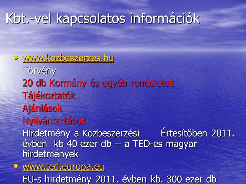Kbt.-vel kapcsolatos információk www.kozbeszerzes.hu www.kozbeszerzes.hu www.kozbeszerzes.hu Törvény 20 db Kormány és egyéb rendeletek TájékoztatókAjánlásokNyilvántartások Hirdetmény a Közbeszerzési Értesítőben 2011.