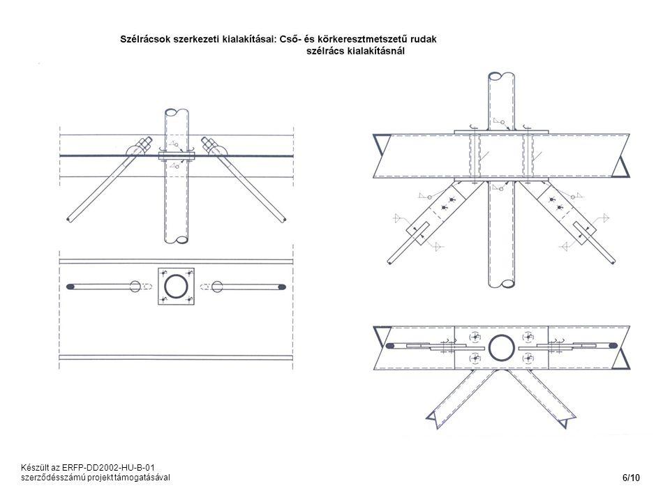 Készült az ERFP-DD2002-HU-B-01 szerződésszámú projekt támogatásával 6/10