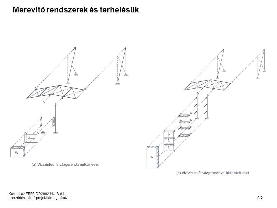 Merevítő rendszerek és terhelésük Készült az ERFP-DD2002-HU-B-01 szerződésszámú projekt támogatásával 6/2