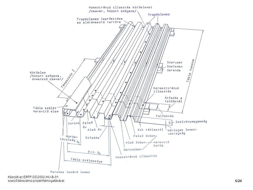 Készült az ERFP-DD2002-HU-B-01 szerződésszámú projekt támogatásával 6/24