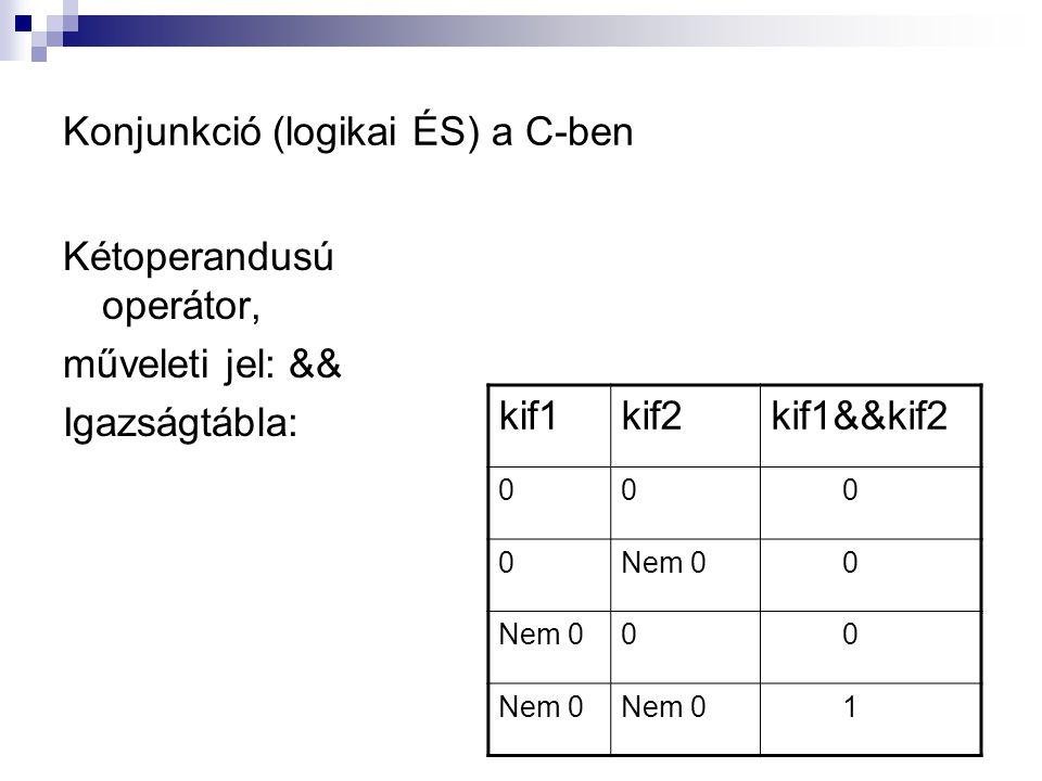 Konjunkció (logikai ÉS) a C-ben Kétoperandusú operátor, műveleti jel: && Igazságtábla: kif1kif2kif1&&kif2 00 0 0Nem 0 0 0 0 1