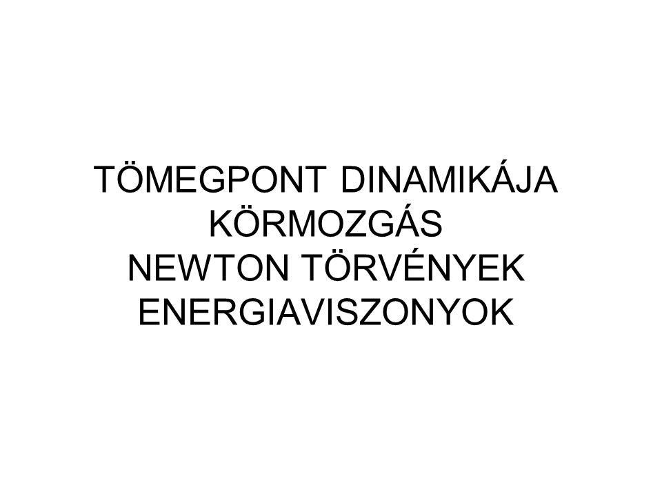 Megoldás 2.: F s = -F gy A súrlódó erő negatív gyorsító (fékező) erő