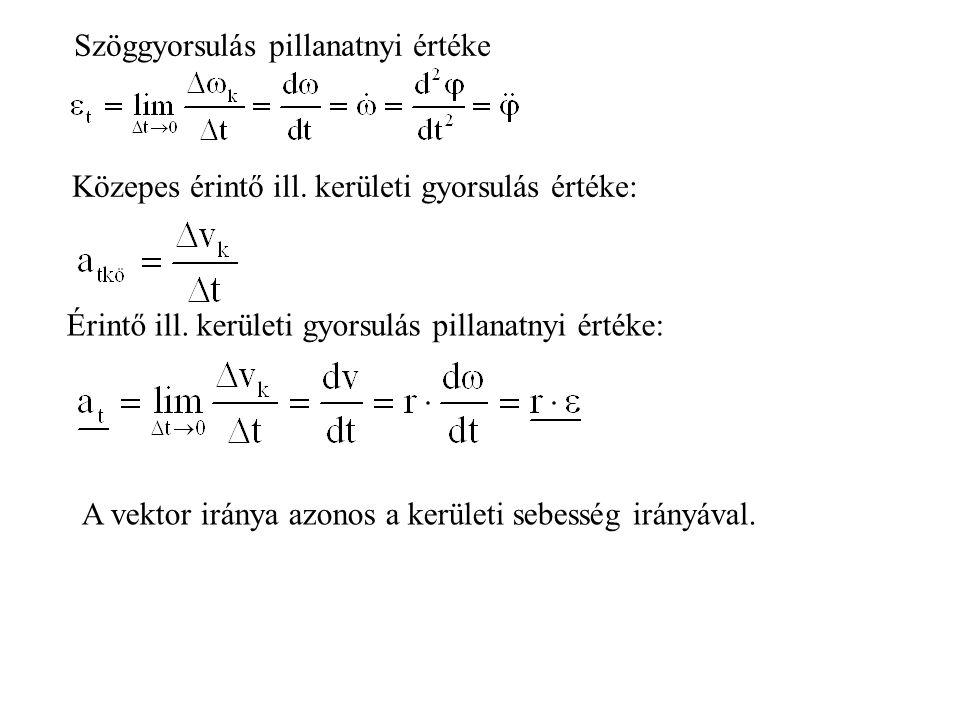 Kinematikai egyenletek  = áll. szöggyorsulásnál: