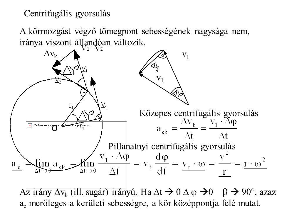 Eredő gyorsulásvtvt atat acac aeae φφ vt+vtvt+vt Vektori összeg: a e = a t +a c Skalár összeg