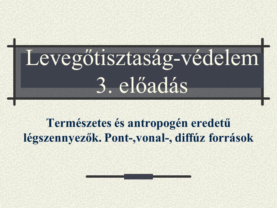 Levegőtisztaság-védelem 3. előadás Természetes és antropogén eredetű légszennyezők. Pont-,vonal-, diffúz források
