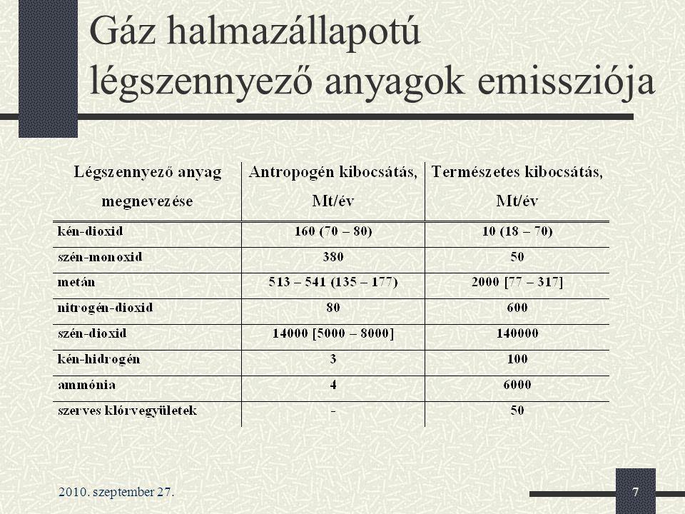 2010. szeptember 27.7 Gáz halmazállapotú légszennyező anyagok emissziója