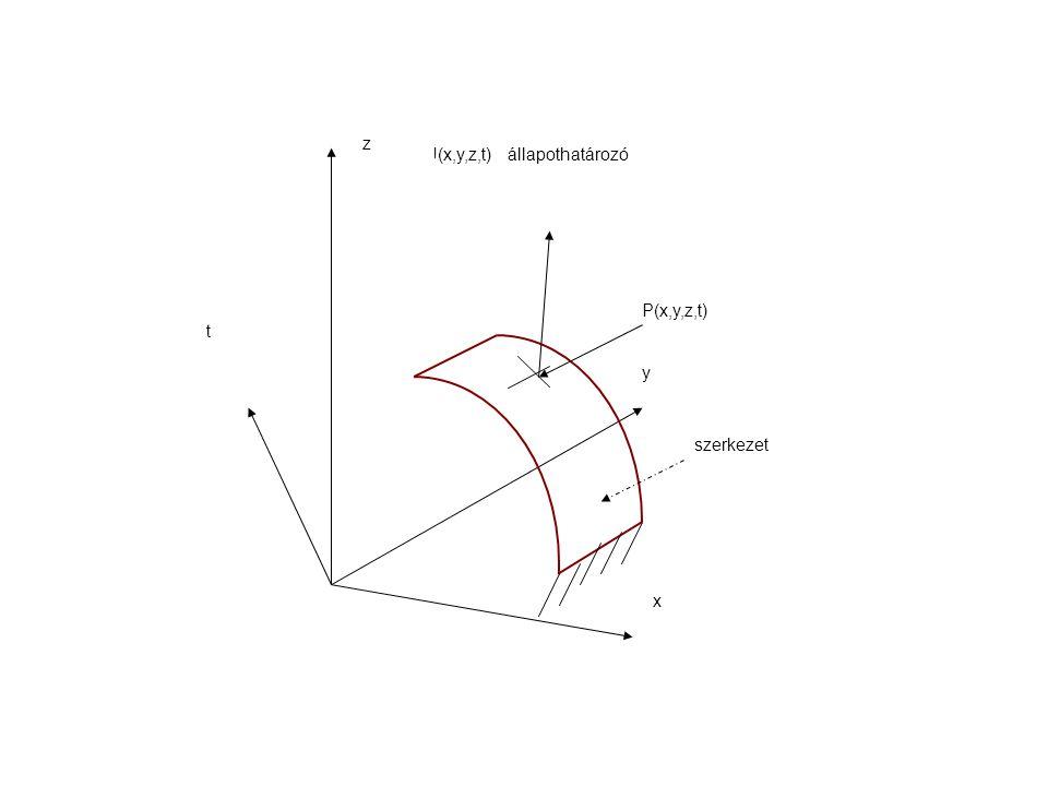 U(x,y,z,t) állapothatározó szerkezet P(x,y,z,t) y x z t