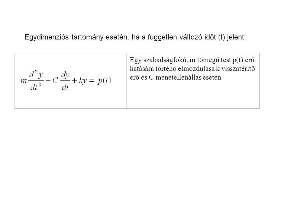 Egy szabadságfokú, m tömegű test p(t) erő hatására történő elmozdulása k visszatérítő erő és C menetellenállás esetén Egydimenziós tartomány esetén, ha a független változó időt (t) jelent: