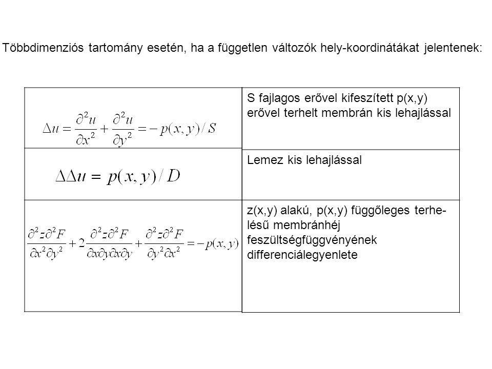 Többdimenziós tartomány esetén, ha a független változók hely-koordinátákat jelentenek: S fajlagos erővel kifeszített p(x,y) erővel terhelt membrán kis lehajlással Lemez kis lehajlással z(x,y) alakú, p(x,y) függőleges terhe- lésű membránhéj feszültségfüggvényének differenciálegyenlete