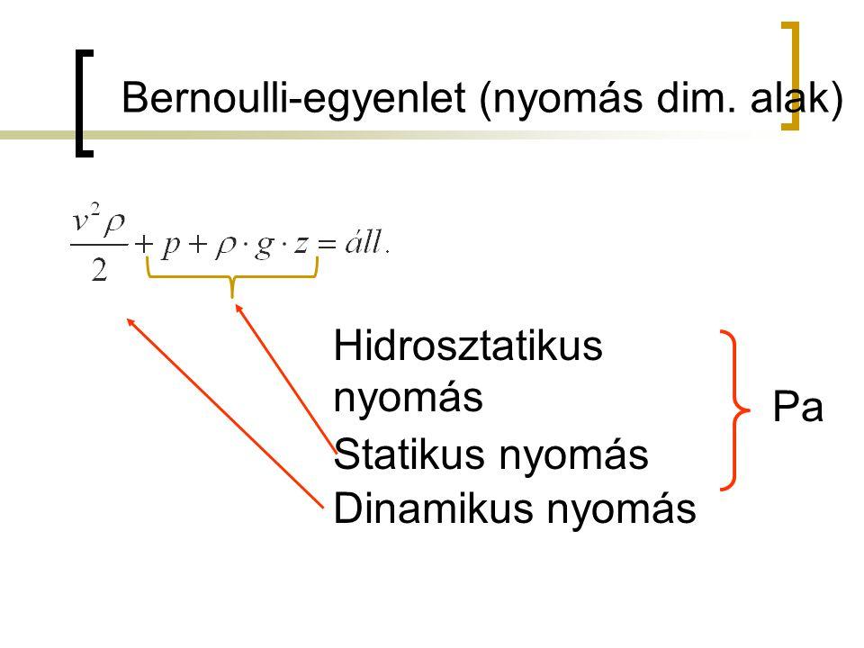 Bernoulli-egyenlet (nyomás dim. alak) Hidrosztatikus nyomás Statikus nyomás Dinamikus nyomás Pa