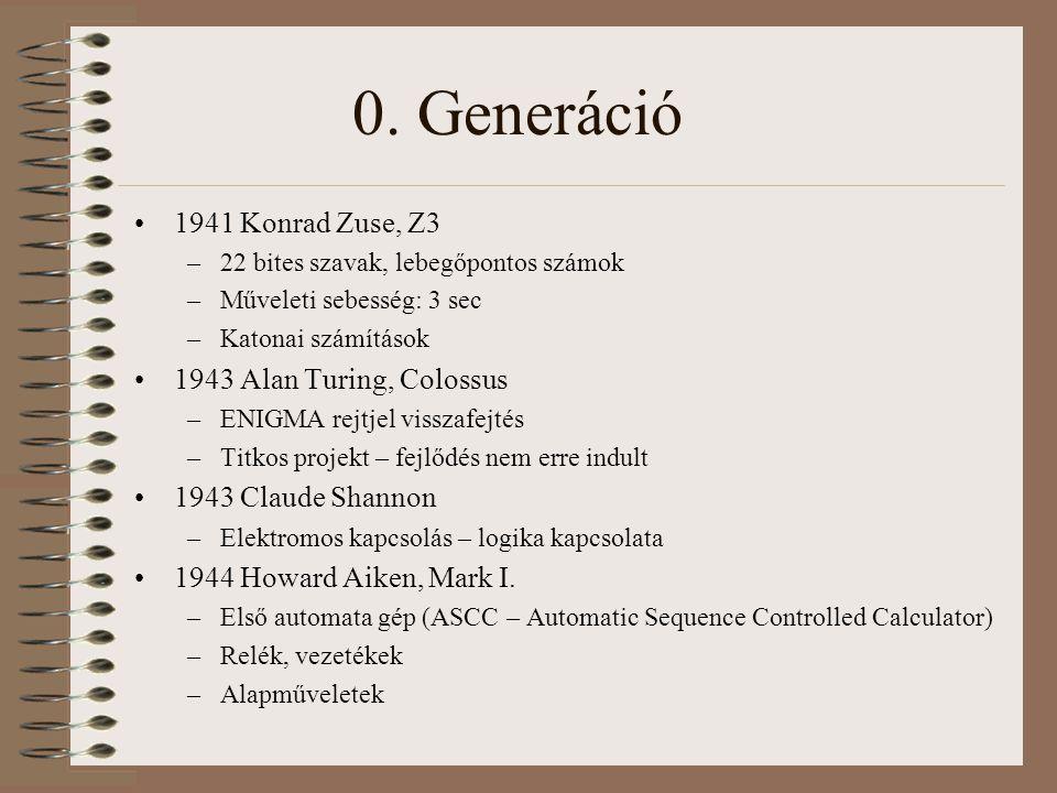 0. Generáció 1941 Konrad Zuse, Z3 –22 bites szavak, lebegőpontos számok –Műveleti sebesség: 3 sec –Katonai számítások 1943 Alan Turing, Colossus –ENIG