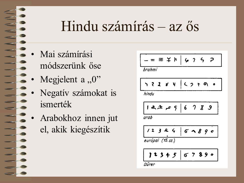 """Hindu számírás – az ős Mai számírási módszerünk őse Megjelent a """"0"""" Negatív számokat is ismerték Arabokhoz innen jut el, akik kiegészítik"""