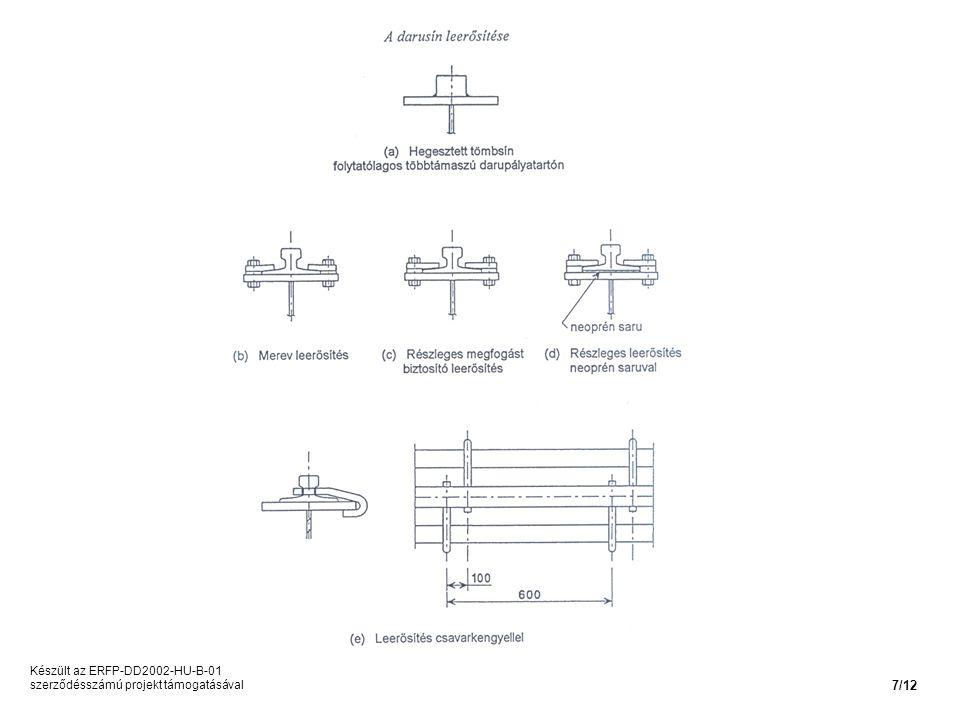 Készült az ERFP-DD2002-HU-B-01 szerződésszámú projekt támogatásával 7/12