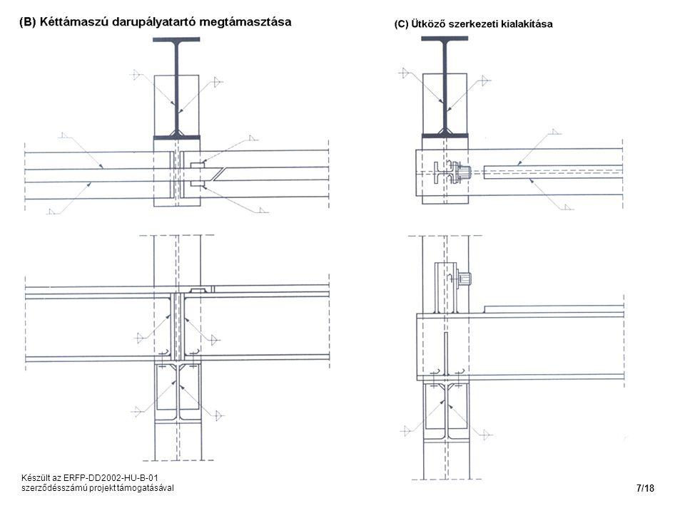Készült az ERFP-DD2002-HU-B-01 szerződésszámú projekt támogatásával 7/18