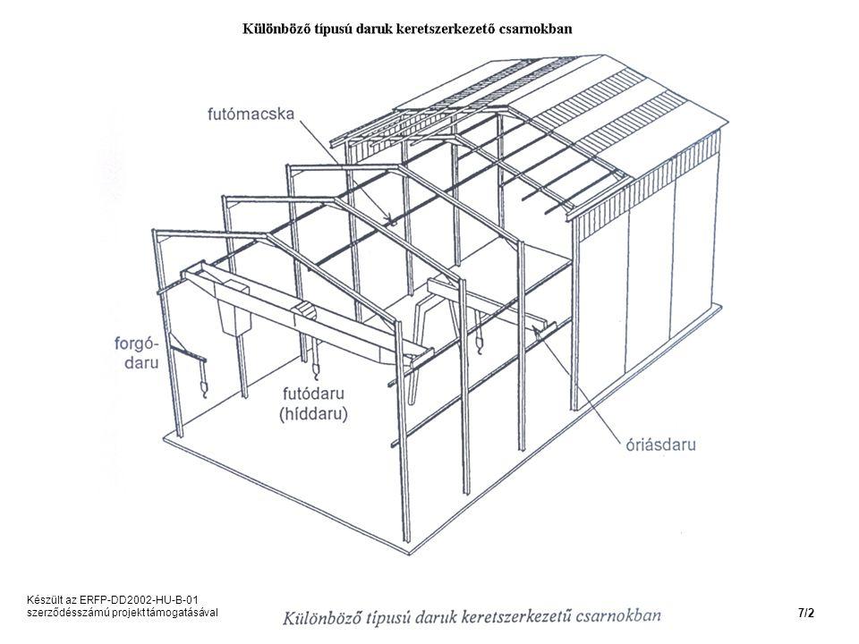 Készült az ERFP-DD2002-HU-B-01 szerződésszámú projekt támogatásával 7/2