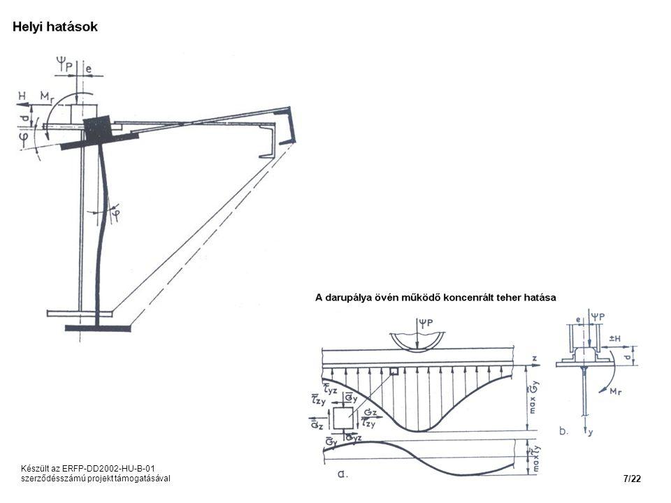 Készült az ERFP-DD2002-HU-B-01 szerződésszámú projekt támogatásával 7/22