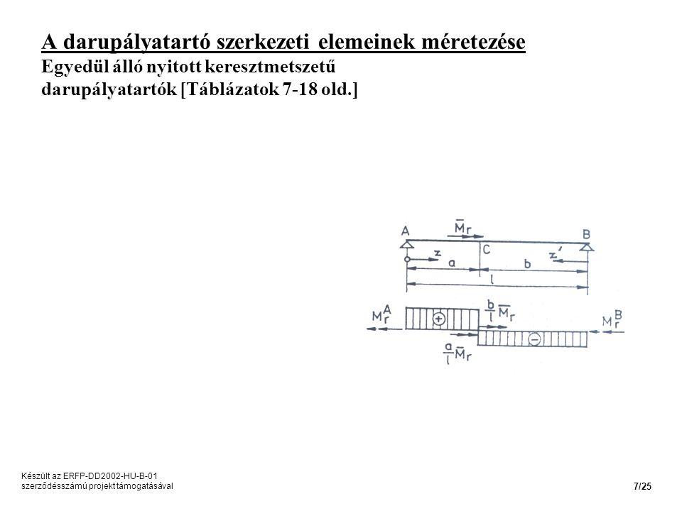 A darupályatartó szerkezeti elemeinek méretezése Egyedül álló nyitott keresztmetszetű darupályatartók [Táblázatok 7-18 old.] Készült az ERFP-DD2002-HU