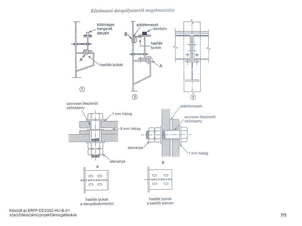 Készült az ERFP-DD2002-HU-B-01 szerződésszámú projekt támogatásával 7/5