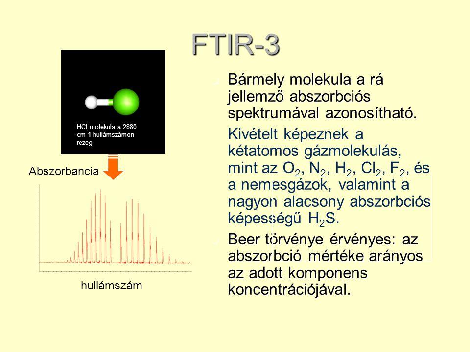 FTIR-3 Bármely molekula a rá jellemző abszorbciós spektrumával azonosítható. Bármely molekula a rá jellemző abszorbciós spektrumával azonosítható. Kiv