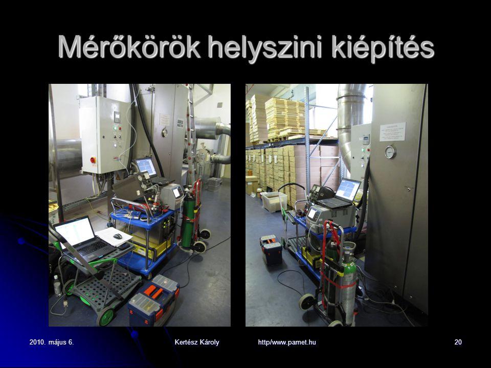 2010. május 6.Kertész Károly http/www.pamet.hu20 Mérőkörök helyszini kiépítés