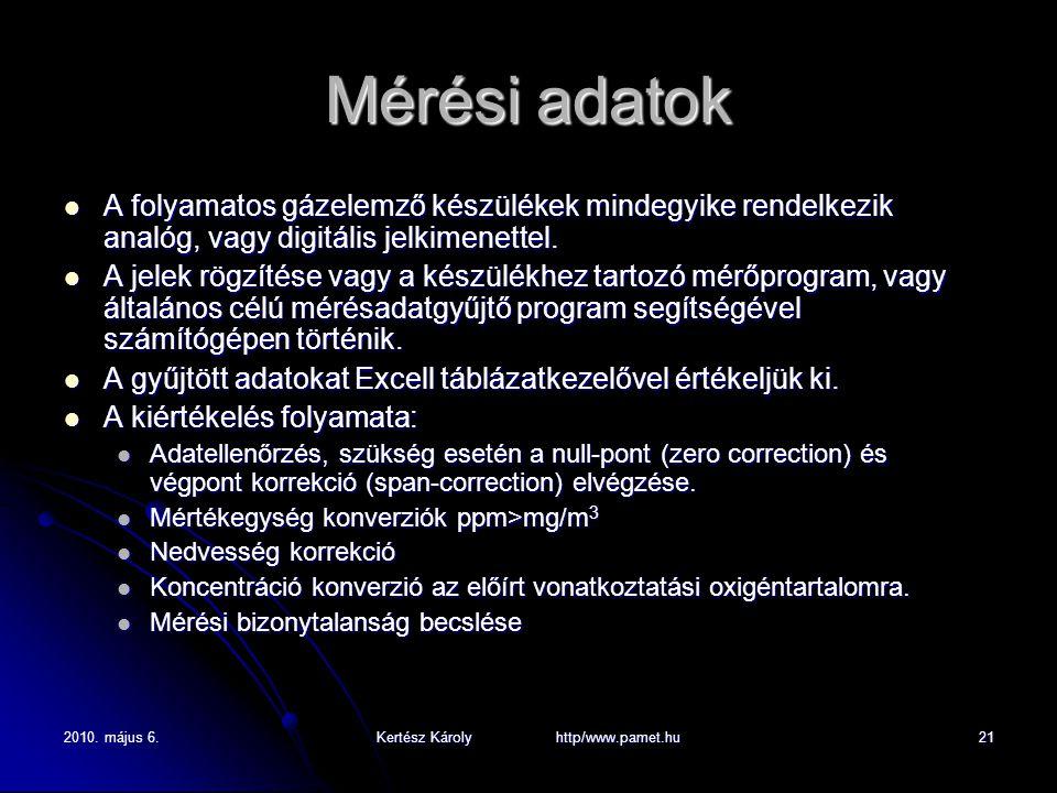 2010. május 6.Kertész Károly http/www.pamet.hu21 Mérési adatok A folyamatos gázelemző készülékek mindegyike rendelkezik analóg, vagy digitális jelkime