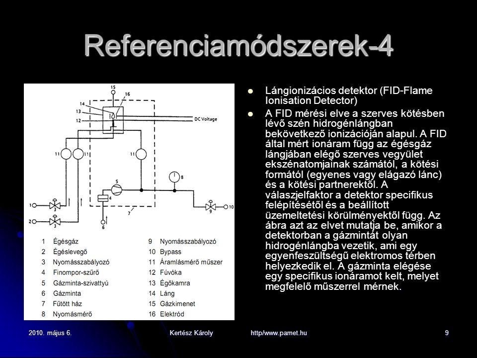 2010. május 6.Kertész Károly http/www.pamet.hu9 Referenciamódszerek-4 Lángionizácios detektor (FID-Flame Ionisation Detector). A FID mérési elve a sze