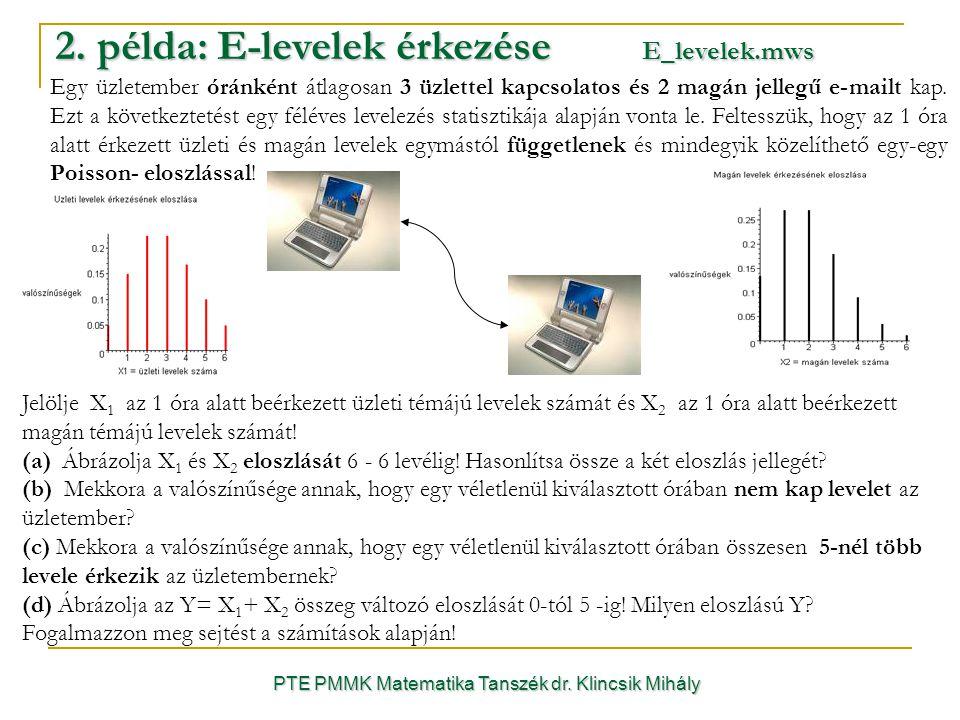 2. példa: E-levelek érkezése E_levelek.mws Egy üzletember óránként átlagosan 3 üzlettel kapcsolatos és 2 magán jellegű e-mailt kap. Ezt a következteté