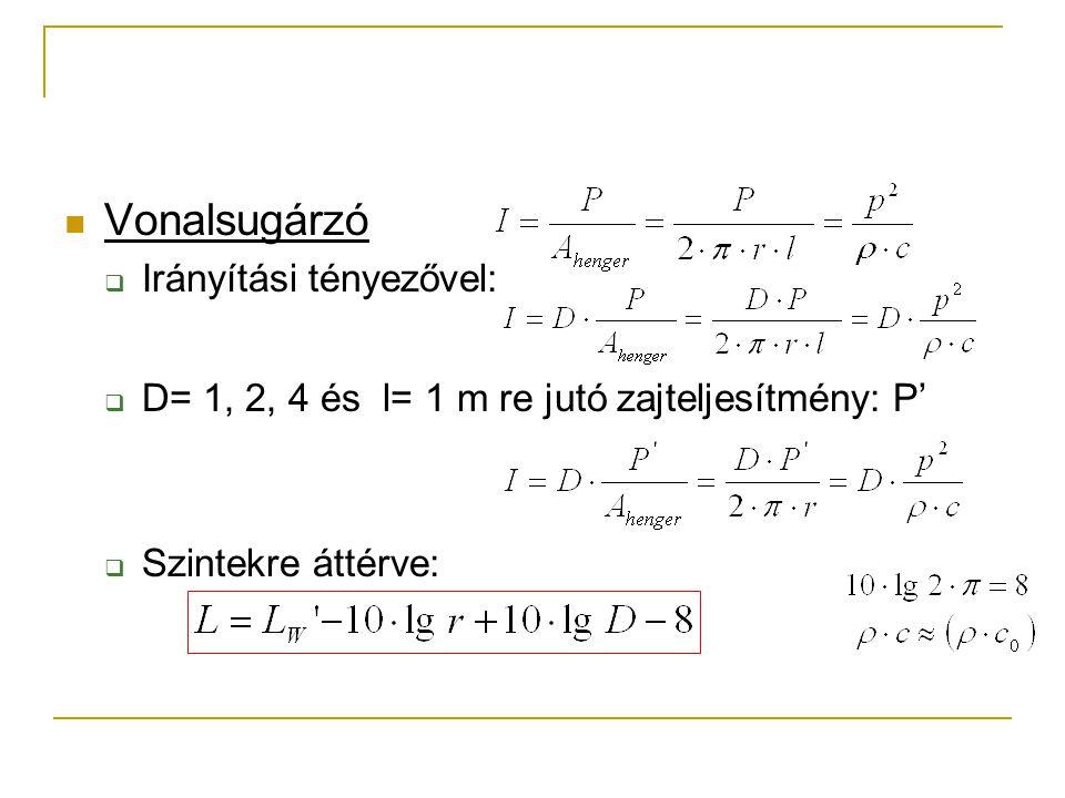 Vonalsugárzó  Irányítási tényezővel:  D= 1, 2, 4 és l= 1 m re jutó zajteljesítmény: P'  Szintekre áttérve: