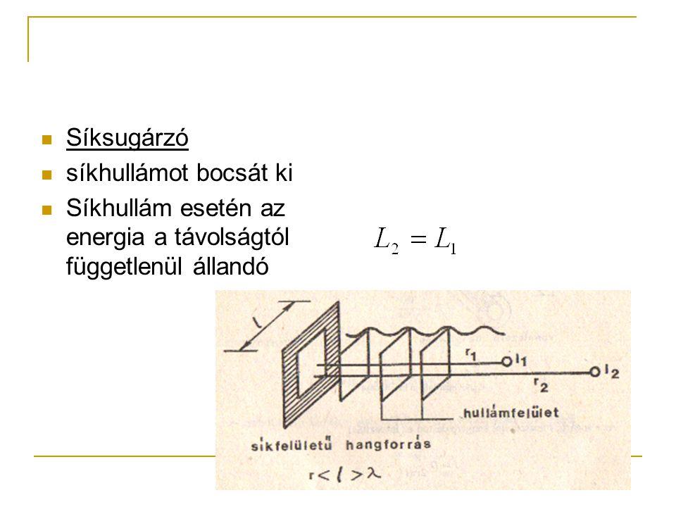 Síksugárzó síkhullámot bocsát ki Síkhullám esetén az energia a távolságtól függetlenül állandó
