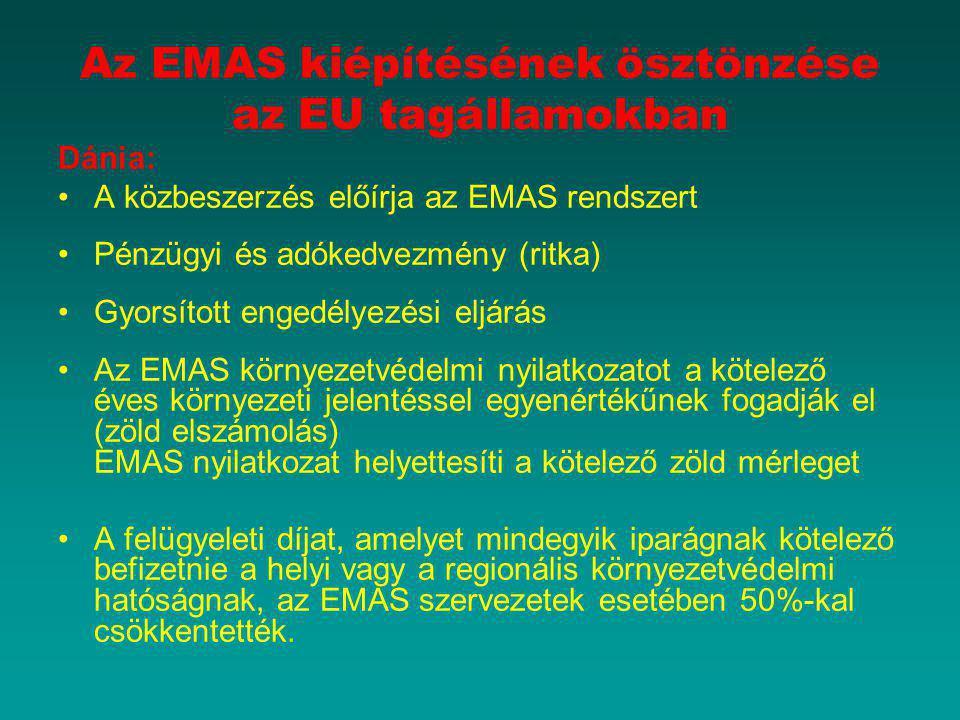 Az EMAS kiépítésének ösztönzése az EU tagállamokban Dánia: A közbeszerzés előírja az EMAS rendszert Pénzügyi és adókedvezmény (ritka) Gyorsított enged