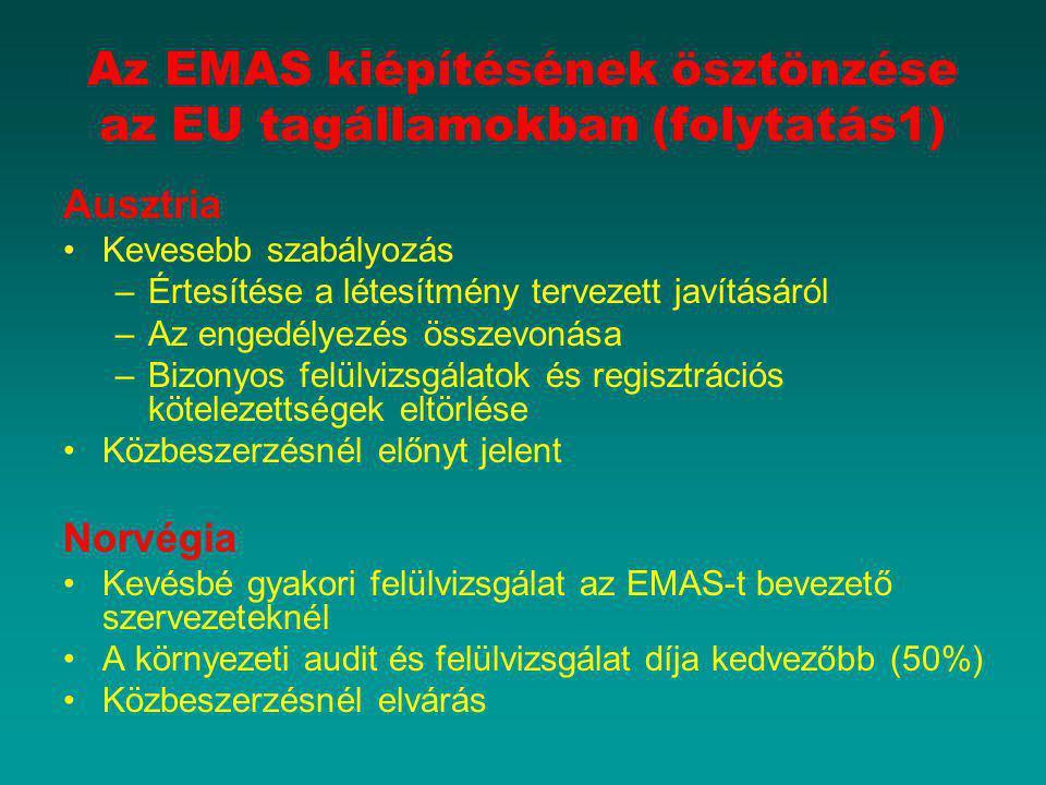 Az EMAS kiépítésének ösztönzése az EU tagállamokban (folytatás1) Ausztria Kevesebb szabályozás –Értesítése a létesítmény tervezett javításáról –Az eng