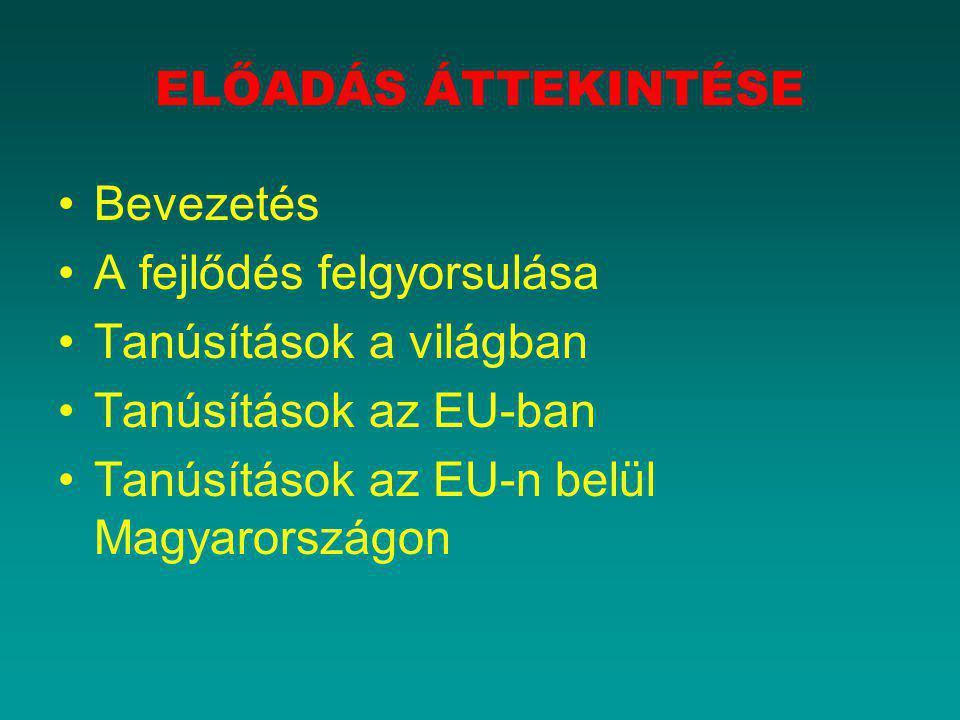 Bevezetés A fejlődés felgyorsulása Tanúsítások a világban Tanúsítások az EU-ban Tanúsítások az EU-n belül Magyarországon ELŐADÁS ÁTTEKINTÉSE