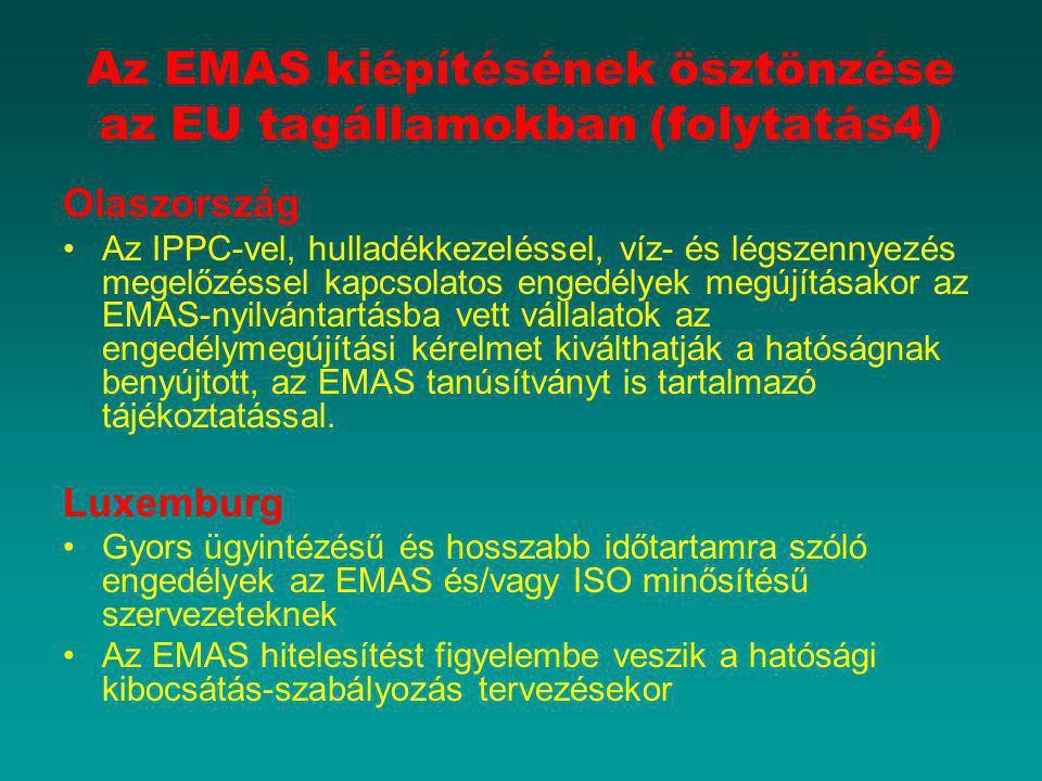 Az EMAS kiépítésének ösztönzése az EU tagállamokban (folytatás4) Olaszország Az IPPC-vel, hulladékkezeléssel, víz- és légszennyezés megelőzéssel kapcs